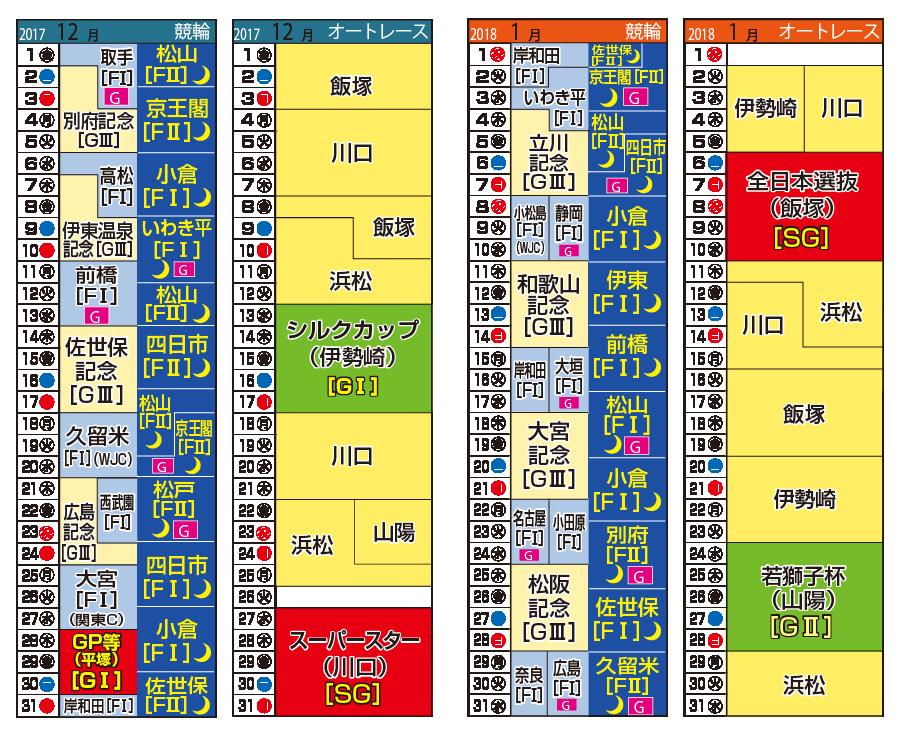 ポケカレ201712-201801